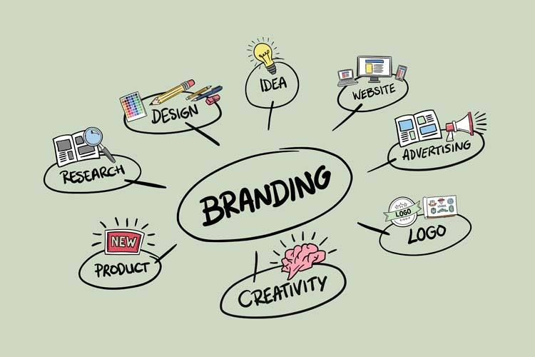 Your Brand (Visual Identity) Tells Your Story